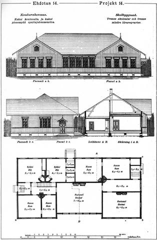 Arkkitehtuurimallipiirustuksia kansakouluista. Kuvassa kansakoulun läpileikkauspiirustus, julkisivupiirustus, pohjapiirros ja havainnepiirros päädystä.